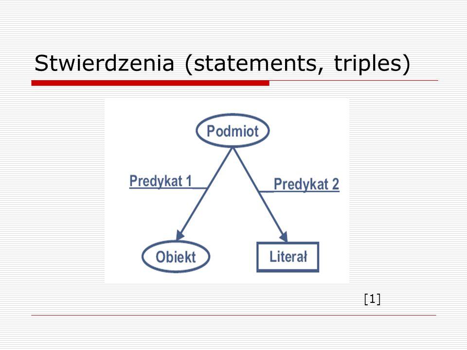 Stwierdzenia (statements, triples)