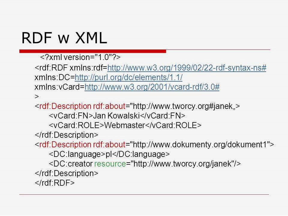 RDF w XML