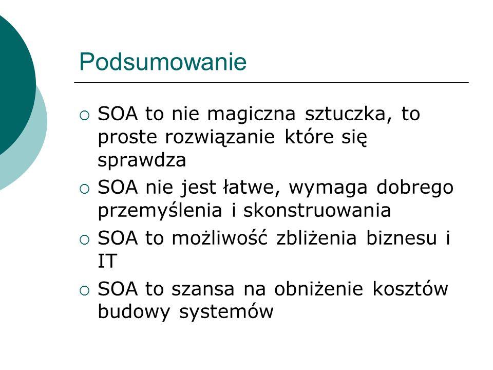 Podsumowanie SOA to nie magiczna sztuczka, to proste rozwiązanie które się sprawdza.
