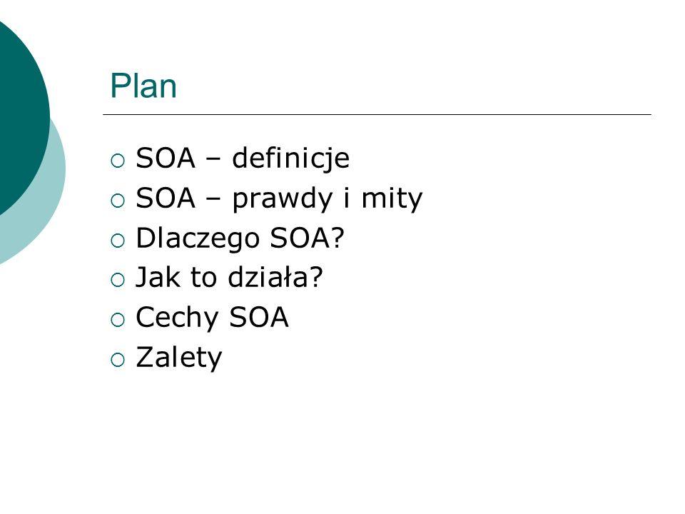 Plan SOA – definicje SOA – prawdy i mity Dlaczego SOA Jak to działa