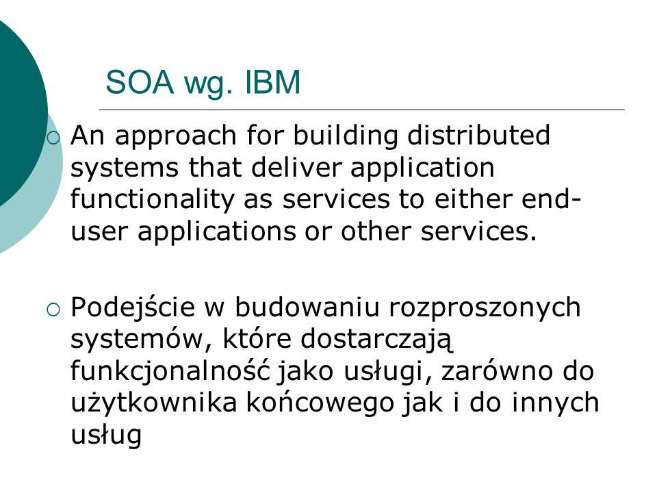 SOA wg. IBM