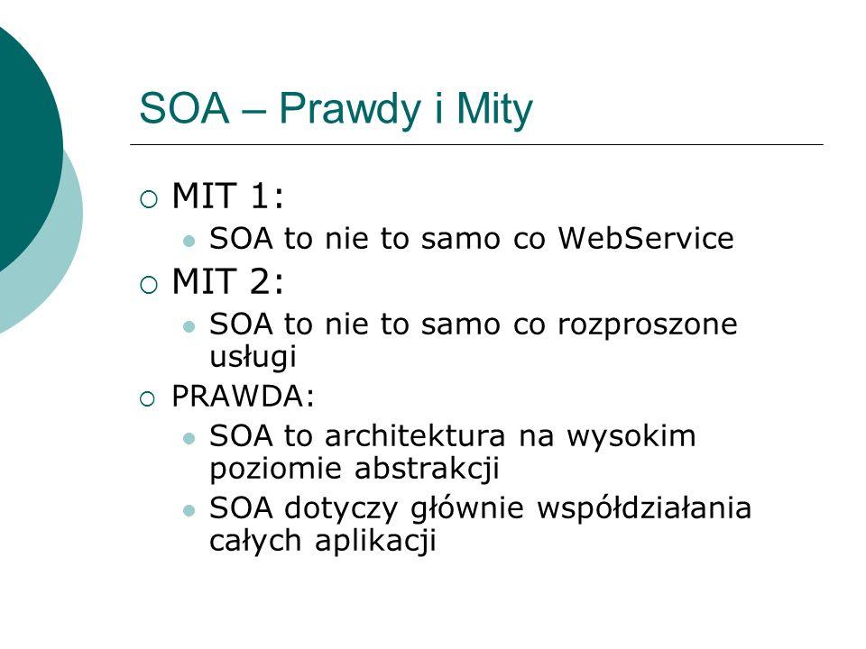 SOA – Prawdy i Mity MIT 1: MIT 2: SOA to nie to samo co WebService