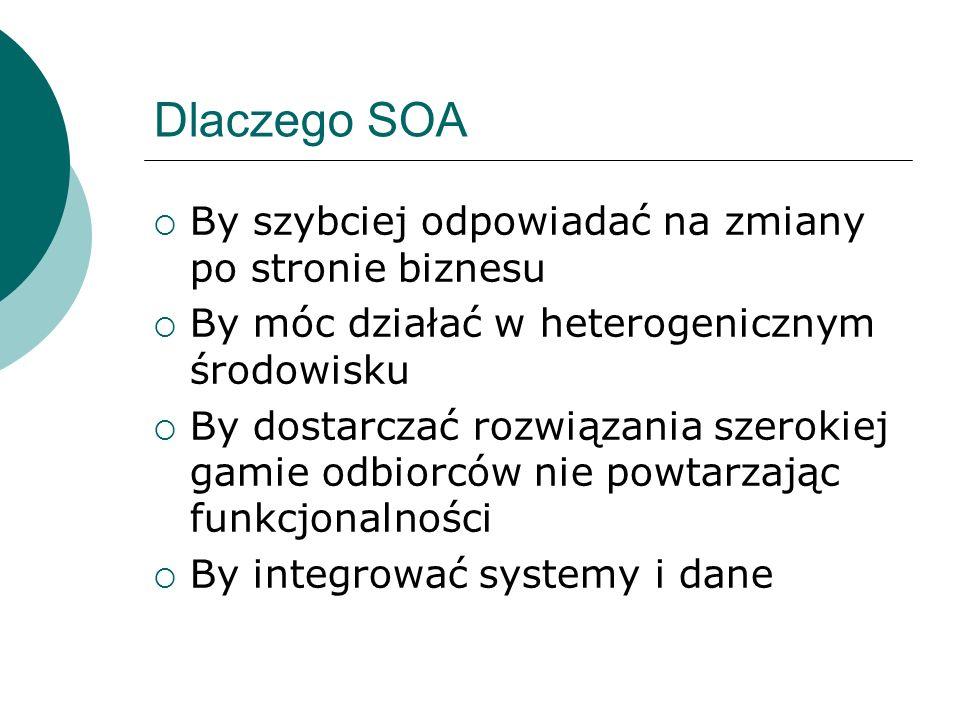 Dlaczego SOA By szybciej odpowiadać na zmiany po stronie biznesu