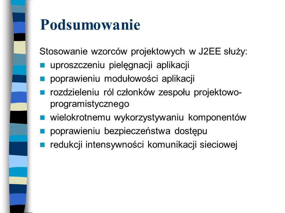 Podsumowanie Stosowanie wzorców projektowych w J2EE służy: