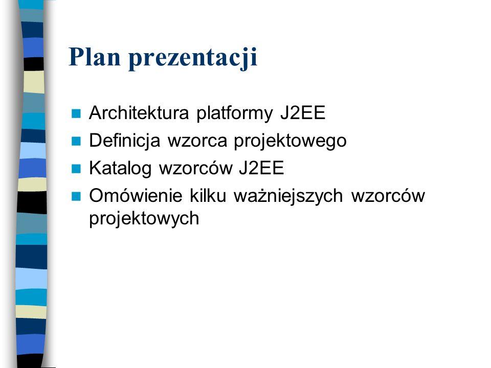 Plan prezentacji Architektura platformy J2EE