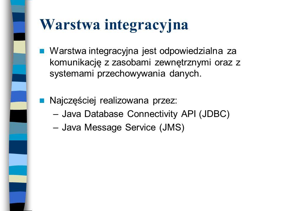 Warstwa integracyjna Warstwa integracyjna jest odpowiedzialna za komunikację z zasobami zewnętrznymi oraz z systemami przechowywania danych.