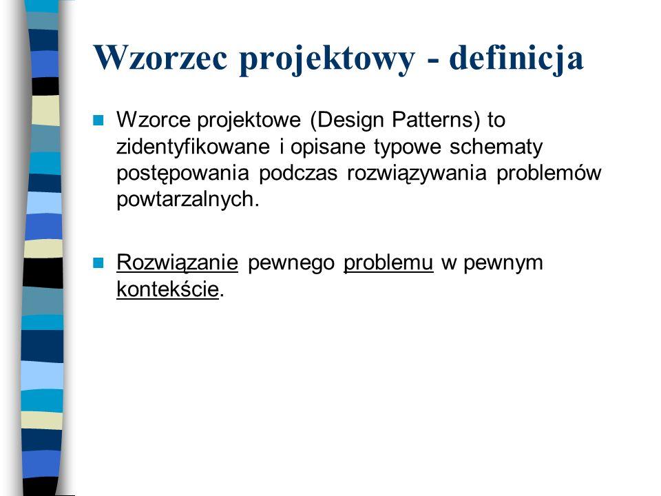 Wzorzec projektowy - definicja