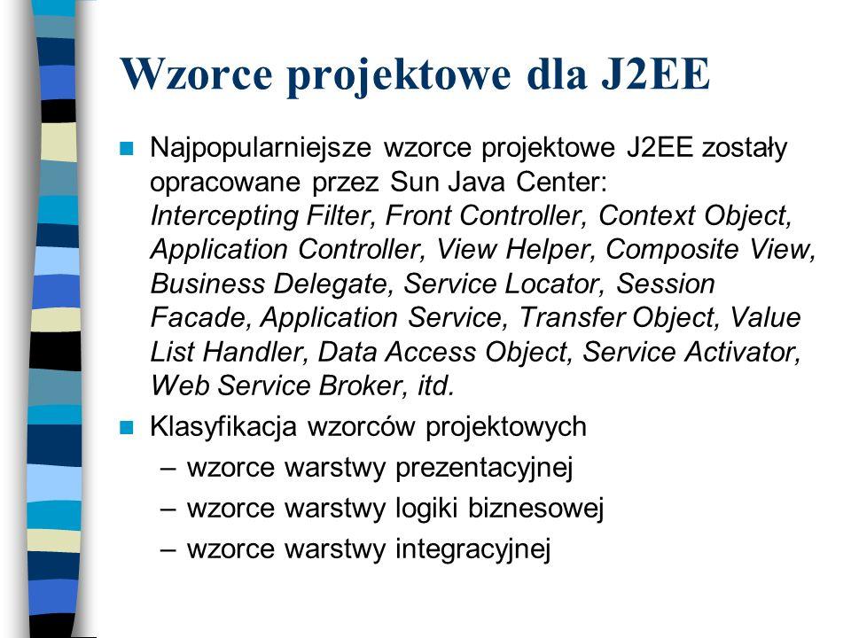 Wzorce projektowe dla J2EE