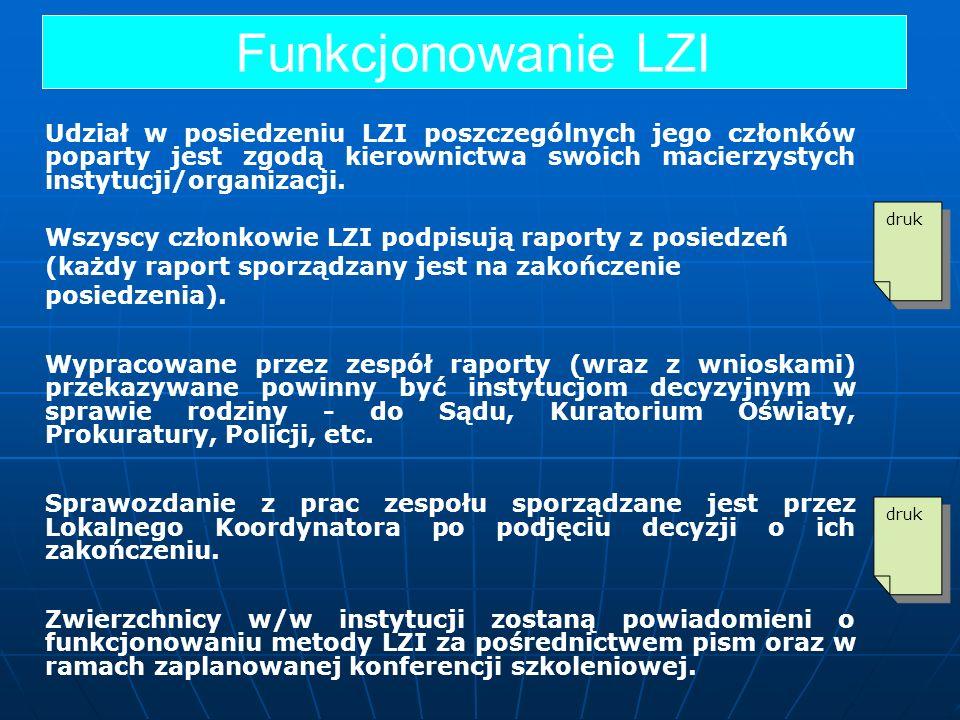 Funkcjonowanie LZI Funckjonowanie LZI