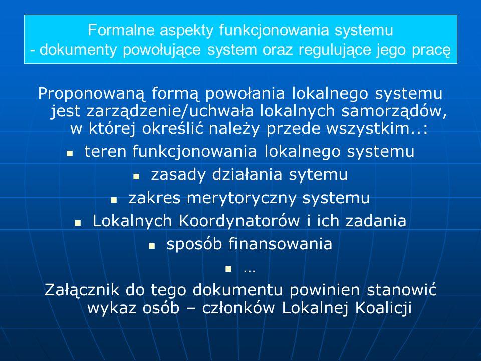 teren funkcjonowania lokalnego systemu zasady działania sytemu