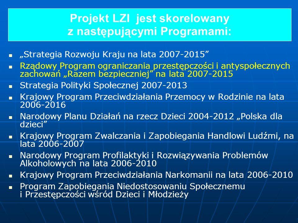 Projekt LZI jest skorelowany z następującymi Programami:
