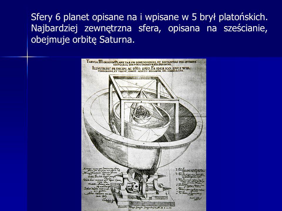 Sfery 6 planet opisane na i wpisane w 5 brył platońskich