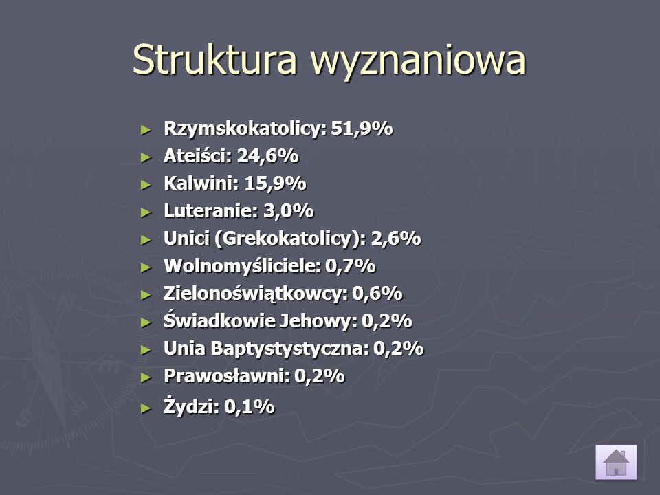 Struktura wyznaniowa Rzymskokatolicy: 51,9% Ateiści: 24,6%