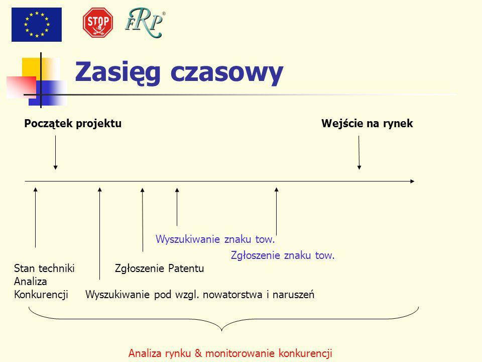 Zasięg czasowy Zgłoszenie znaku tow. Stan techniki Zgłoszenie Patentu