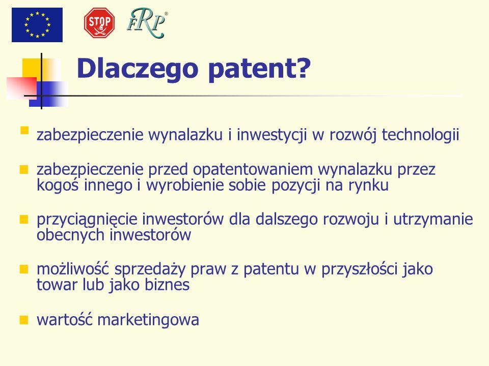 Dlaczego patent zabezpieczenie wynalazku i inwestycji w rozwój technologii.