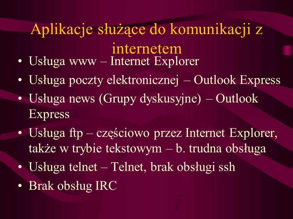 Aplikacje służące do komunikacji z internetem