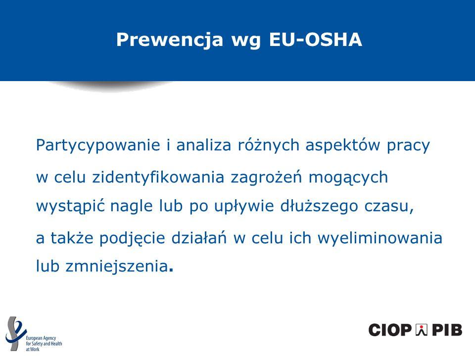 Prewencja wg EU-OSHA