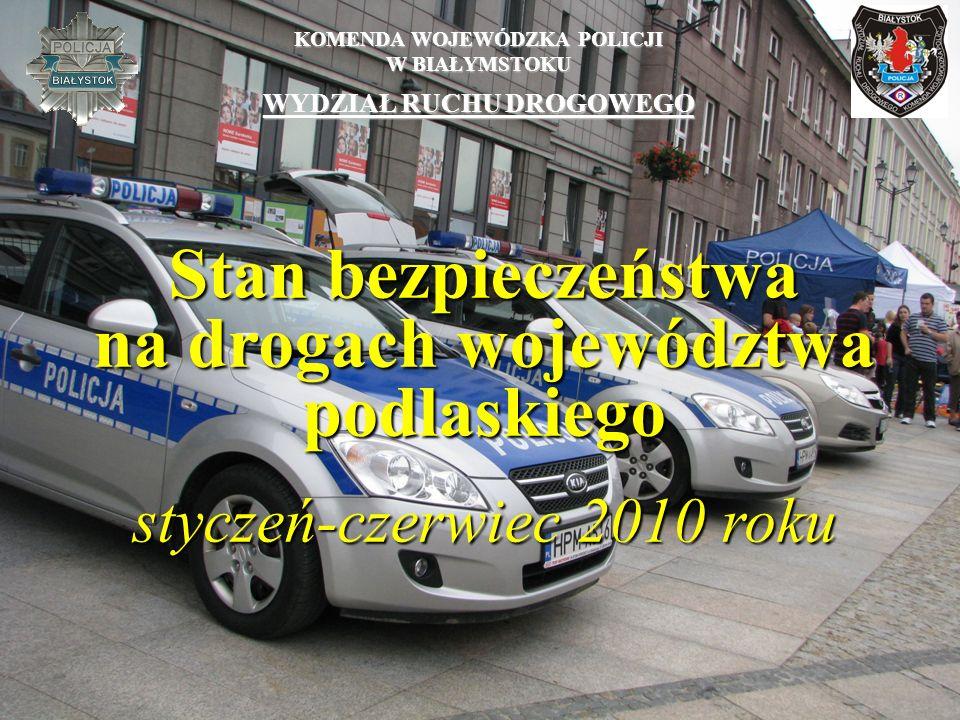 Stan bezpieczeństwa na drogach województwa podlaskiego