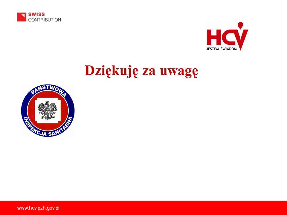 Dziękuję za uwagę www.hcv.pzh.gov.pl