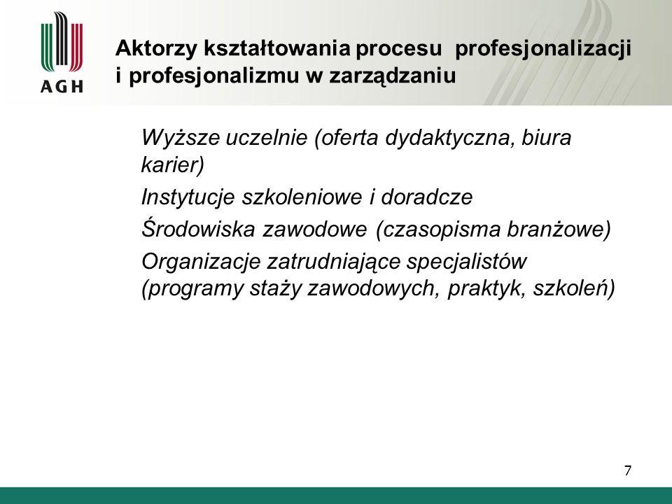 Aktorzy kształtowania procesu profesjonalizacji i profesjonalizmu w zarządzaniu