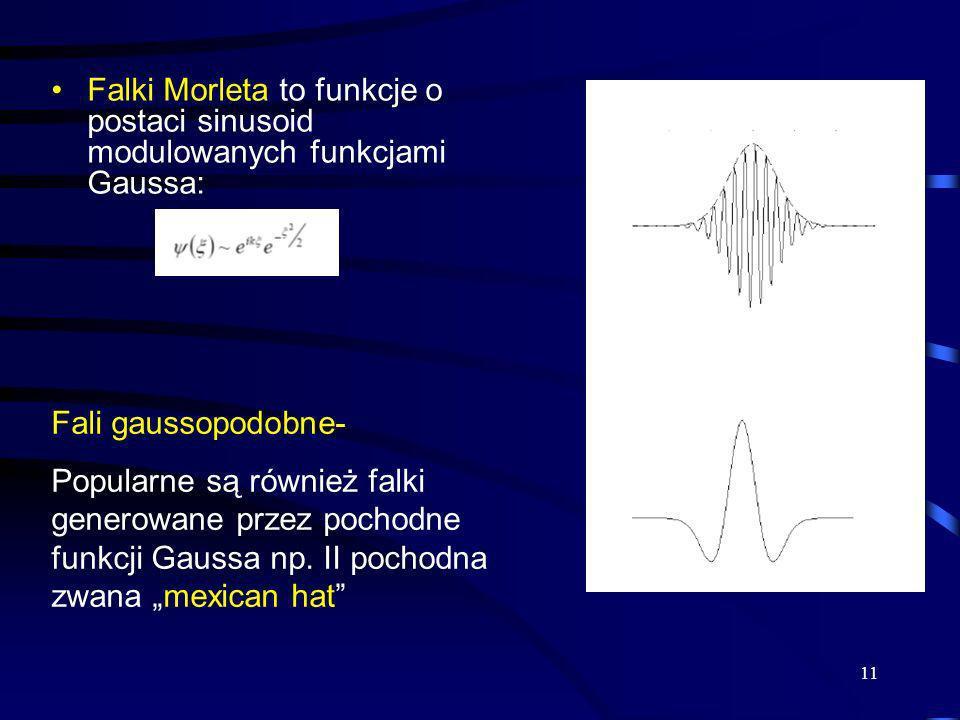 Falki Morleta to funkcje o postaci sinusoid modulowanych funkcjami Gaussa: