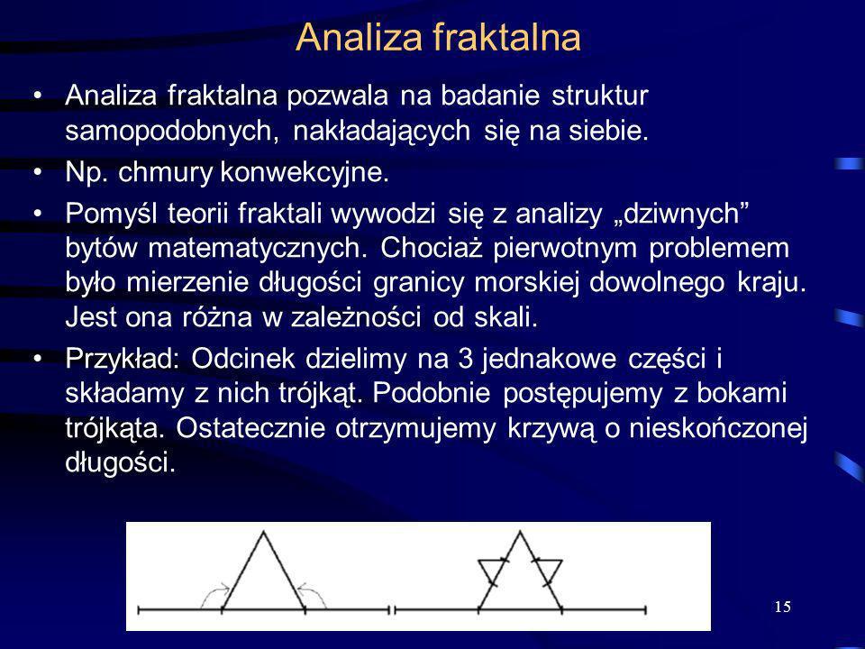 Analiza fraktalna Analiza fraktalna pozwala na badanie struktur samopodobnych, nakładających się na siebie.