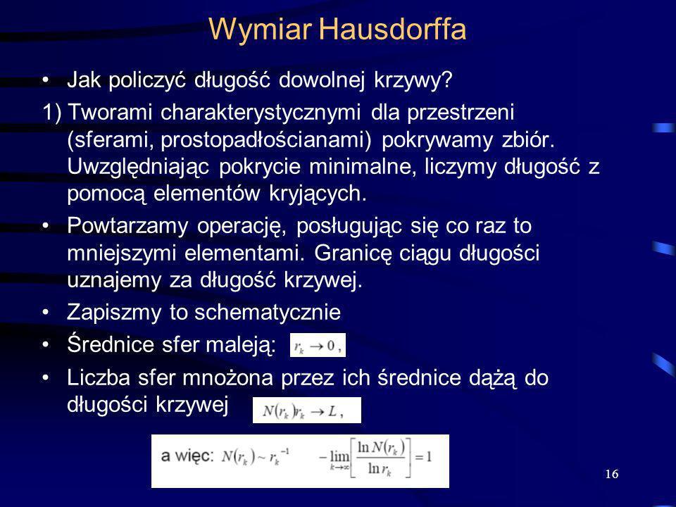 Wymiar Hausdorffa Jak policzyć długość dowolnej krzywy