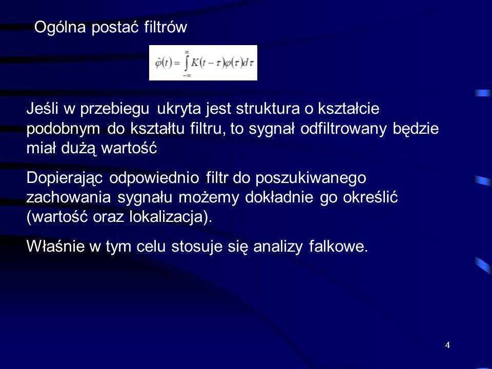 Ogólna postać filtrów