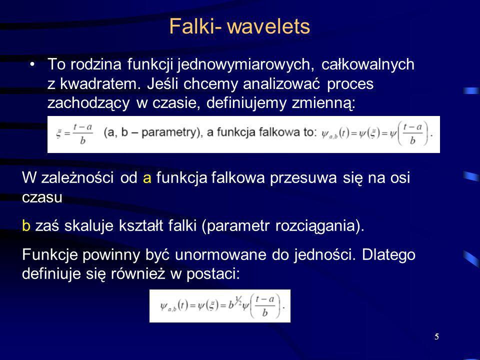 Falki- wavelets