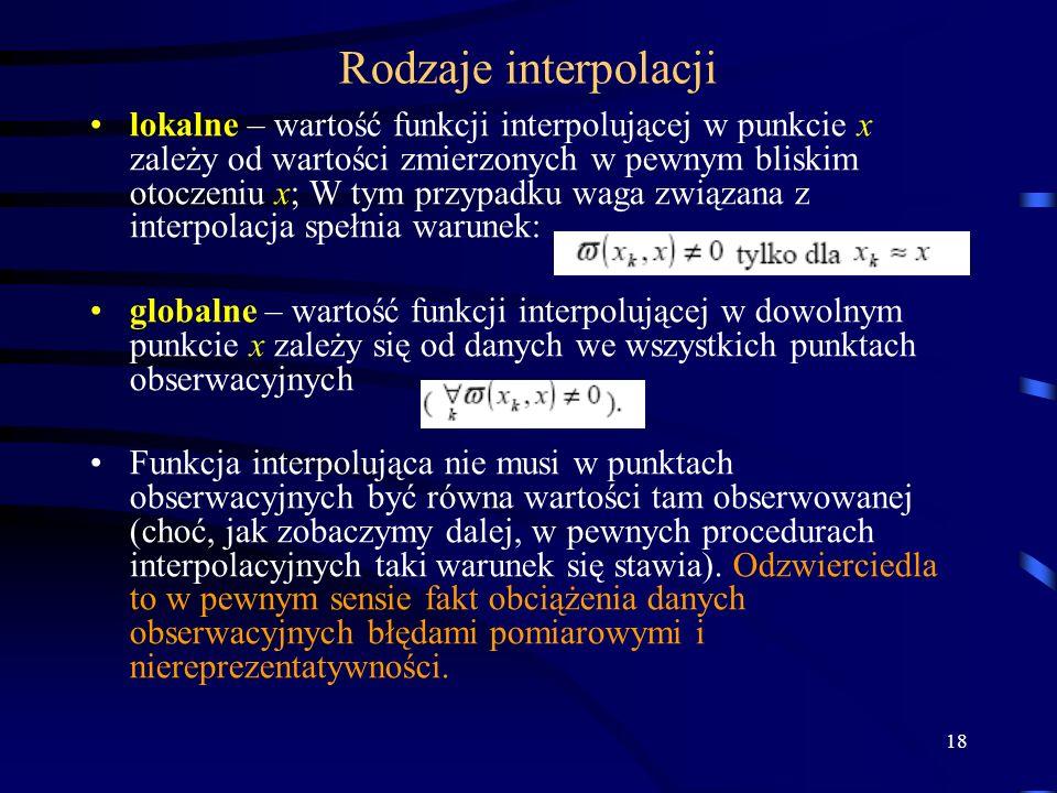 Rodzaje interpolacji