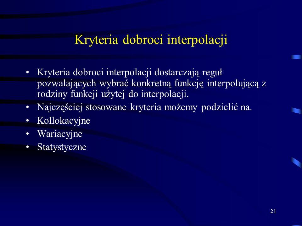 Kryteria dobroci interpolacji