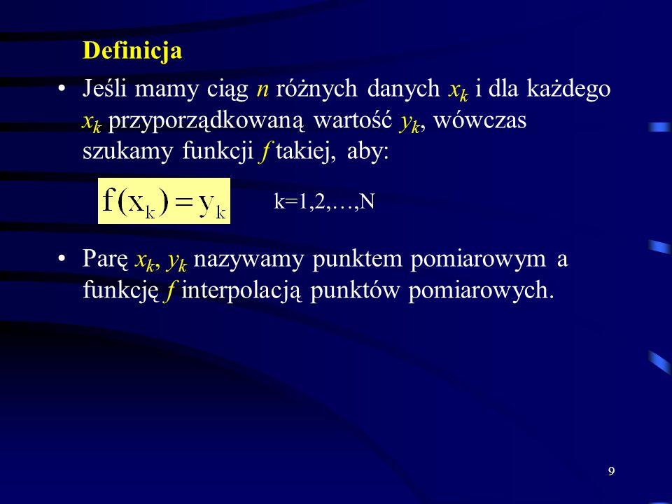 Definicja Jeśli mamy ciąg n różnych danych xk i dla każdego xk przyporządkowaną wartość yk, wówczas szukamy funkcji f takiej, aby: