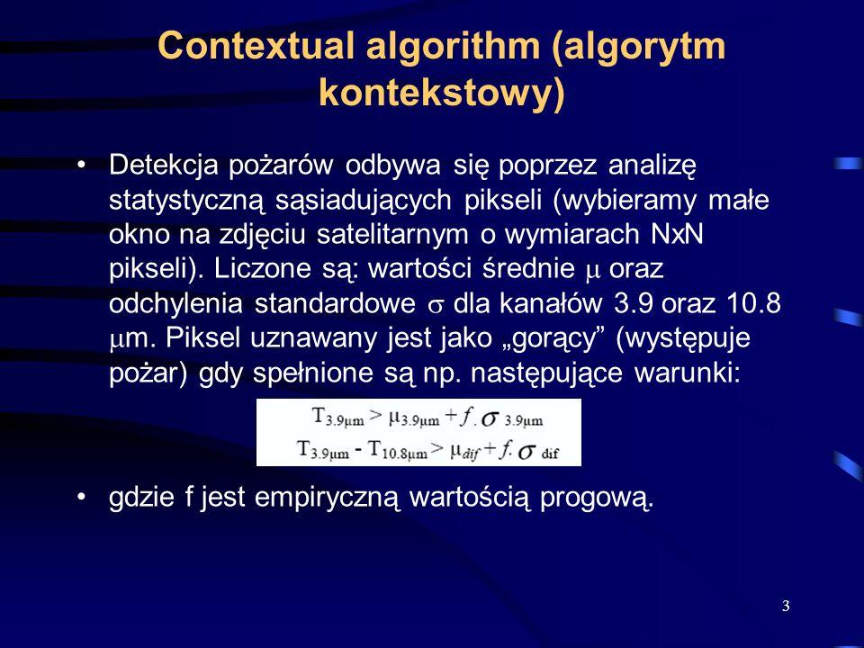 Contextual algorithm (algorytm kontekstowy)