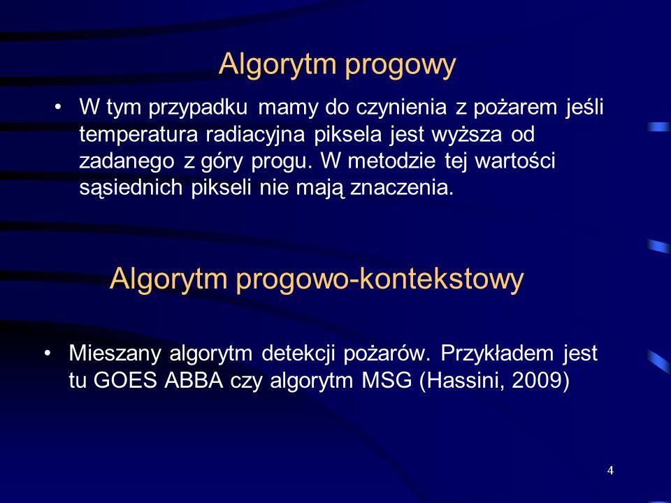 Algorytm progowo-kontekstowy