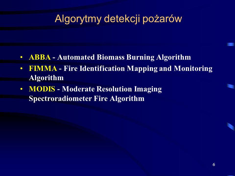 Algorytmy detekcji pożarów