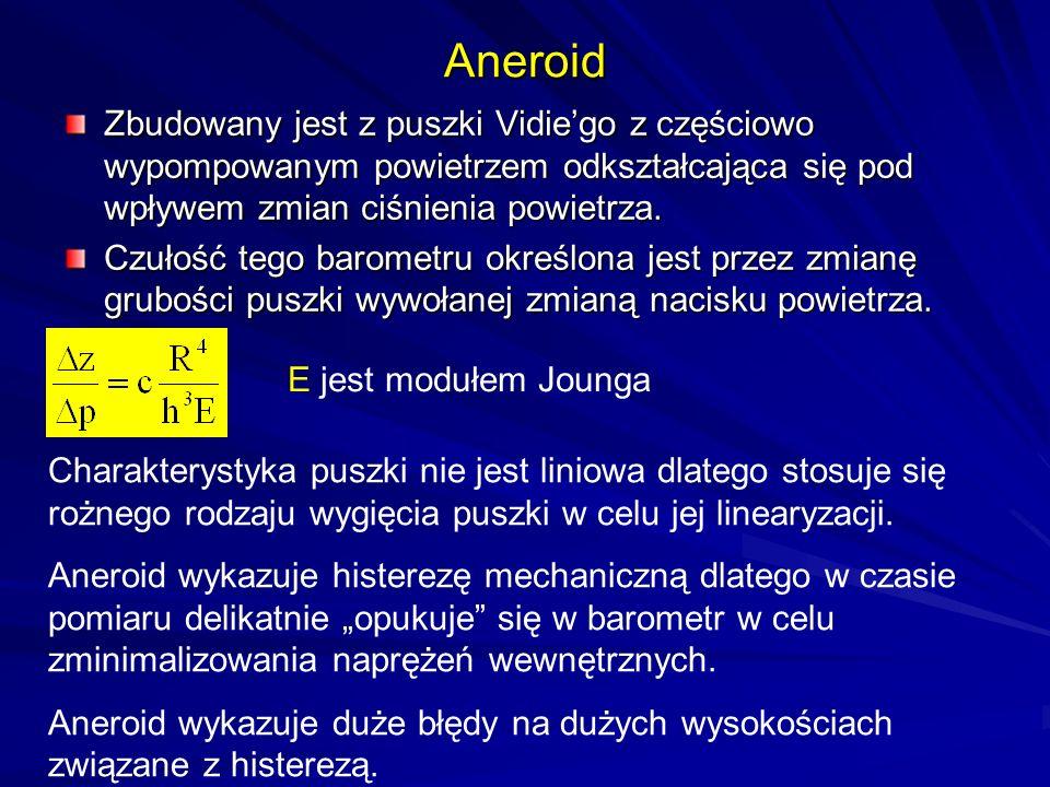 Aneroid Zbudowany jest z puszki Vidie'go z częściowo wypompowanym powietrzem odkształcająca się pod wpływem zmian ciśnienia powietrza.