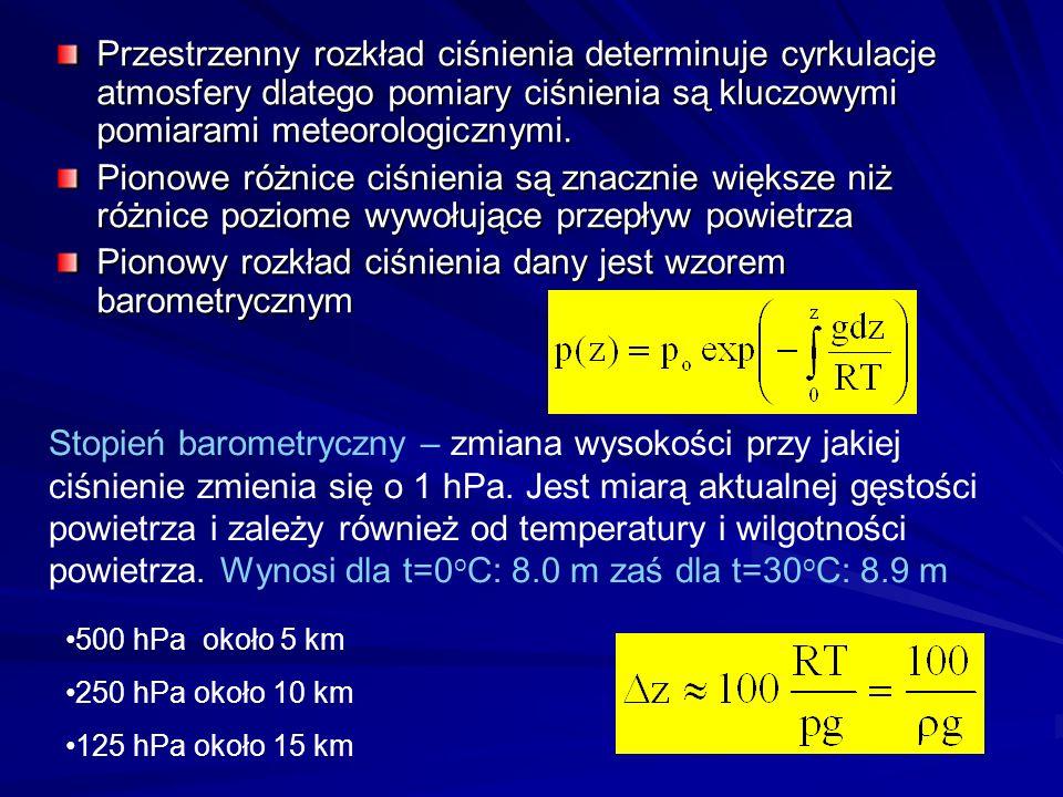 Pionowy rozkład ciśnienia dany jest wzorem barometrycznym