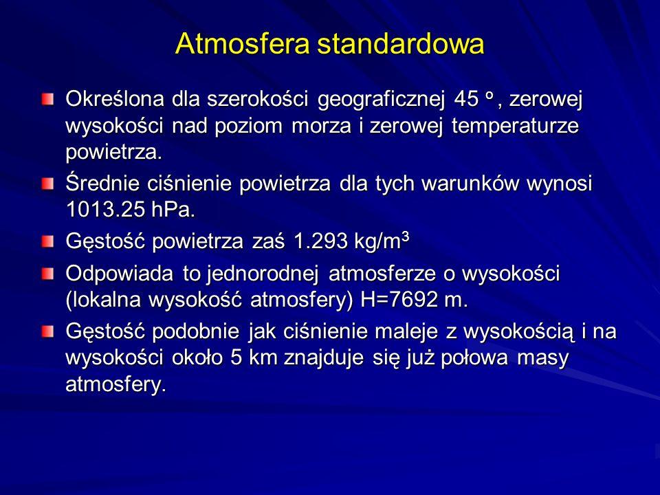 Atmosfera standardowa