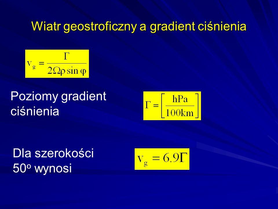 Wiatr geostroficzny a gradient ciśnienia