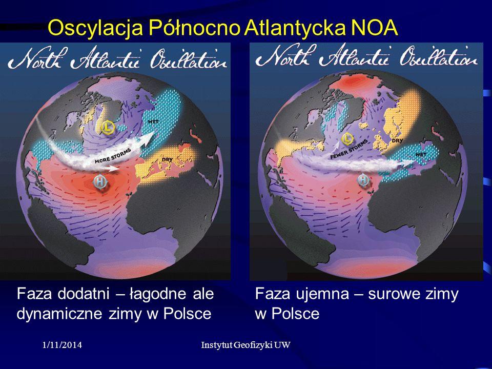Oscylacja Północno Atlantycka NOA