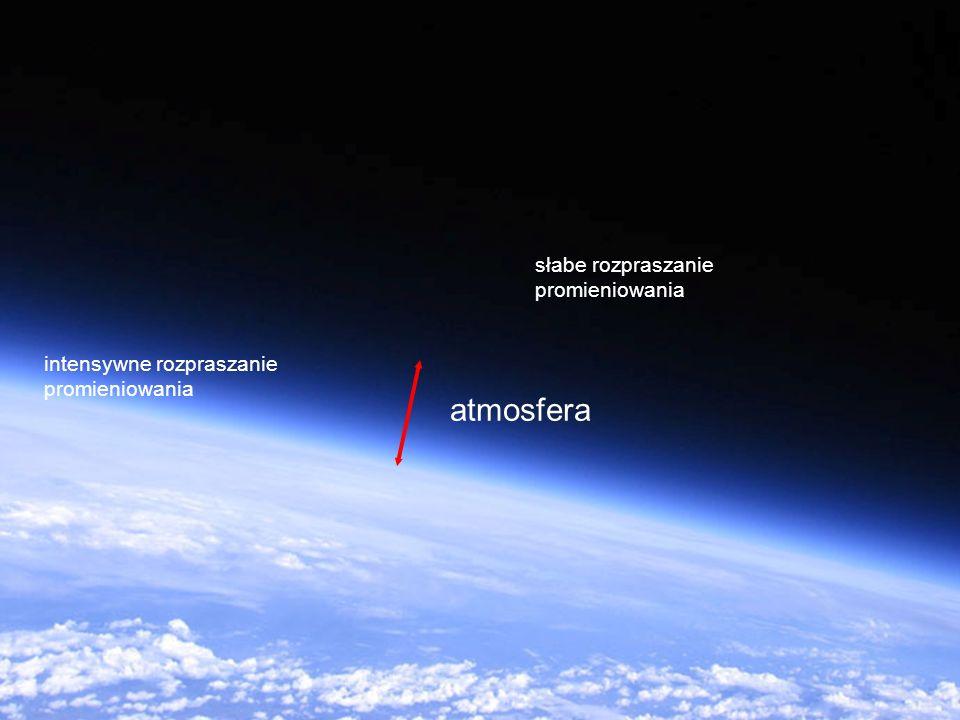 atmosfera słabe rozpraszanie promieniowania