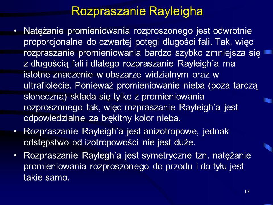Rozpraszanie Rayleigha