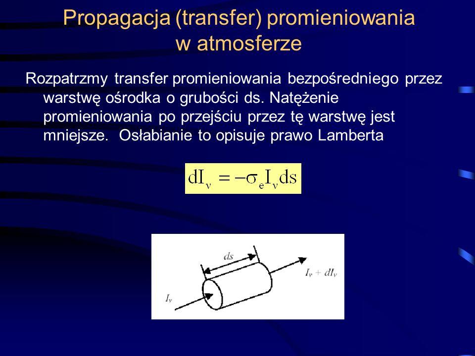 Propagacja (transfer) promieniowania w atmosferze