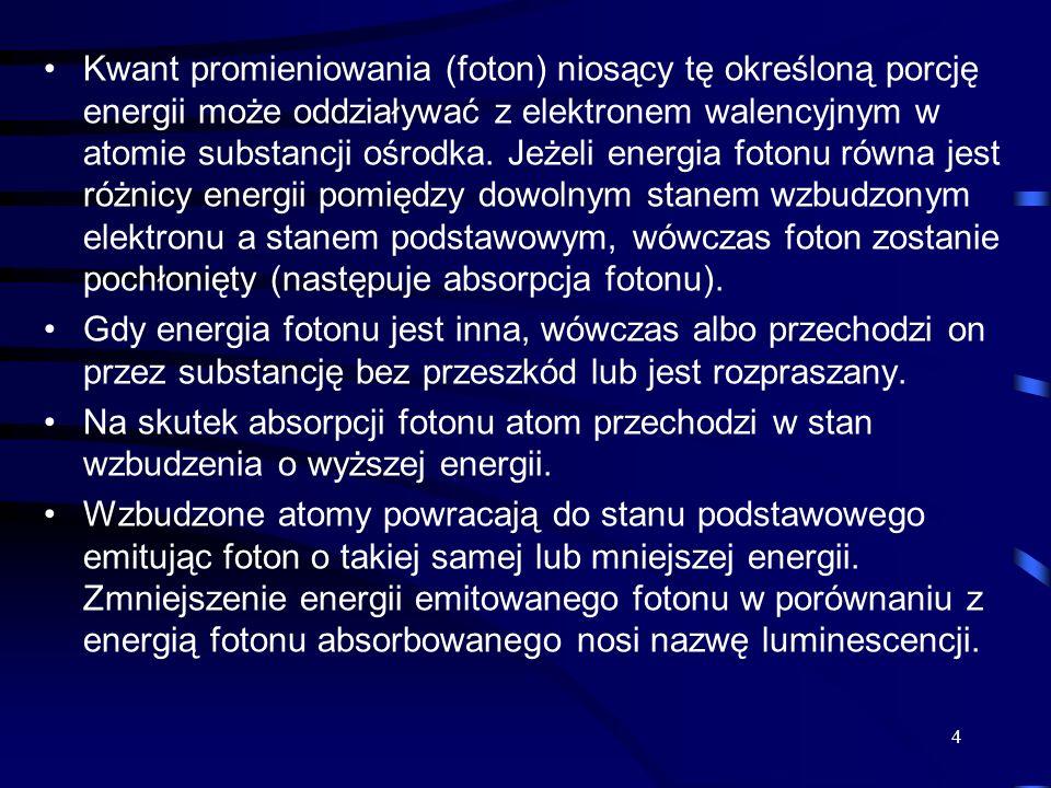 Kwant promieniowania (foton) niosący tę określoną porcję energii może oddziaływać z elektronem walencyjnym w atomie substancji ośrodka. Jeżeli energia fotonu równa jest różnicy energii pomiędzy dowolnym stanem wzbudzonym elektronu a stanem podstawowym, wówczas foton zostanie pochłonięty (następuje absorpcja fotonu).