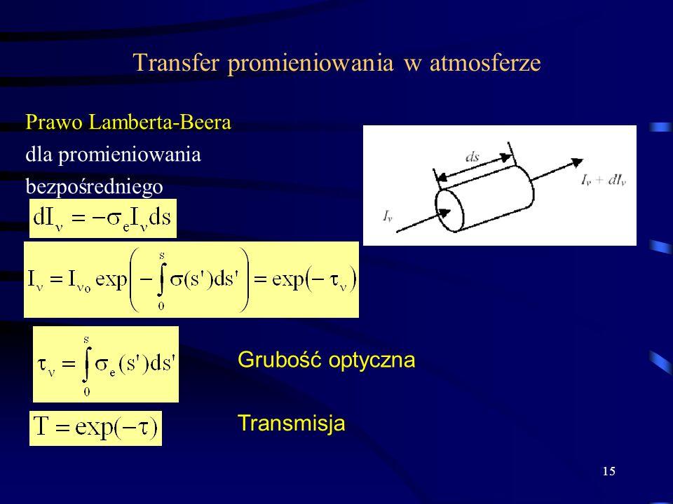 Transfer promieniowania w atmosferze