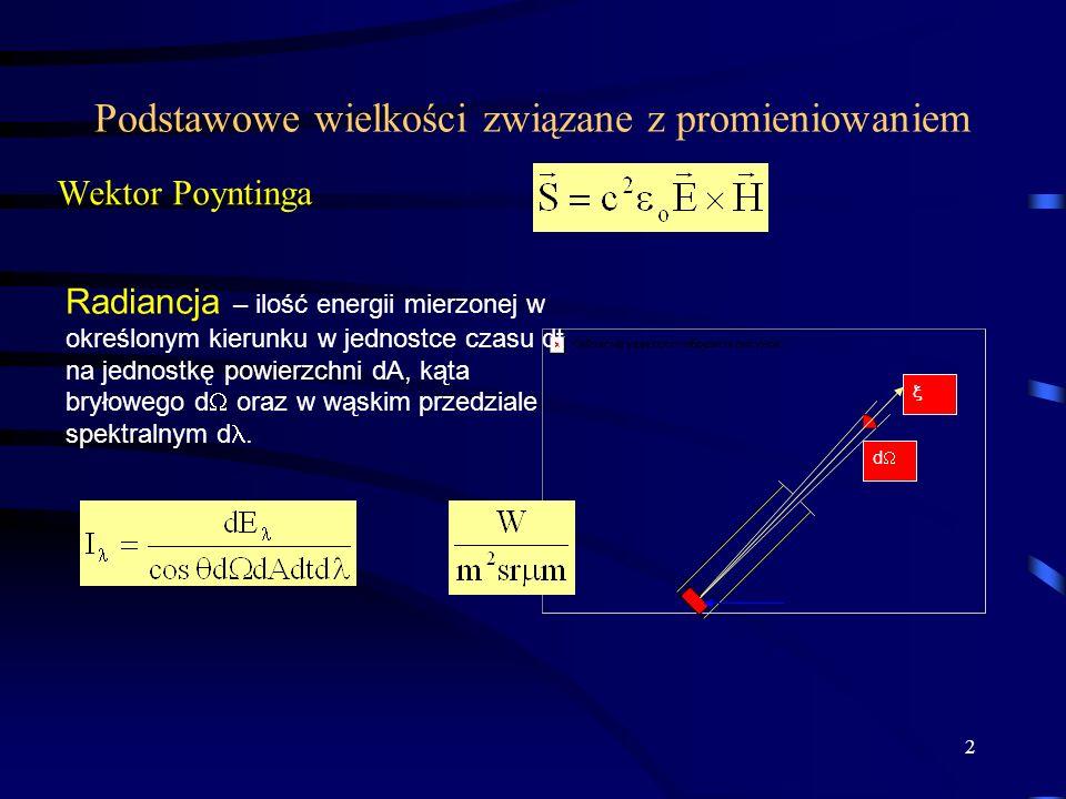 Podstawowe wielkości związane z promieniowaniem