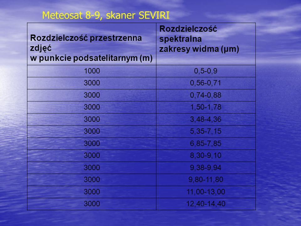 Meteosat 8-9, skaner SEVIRI