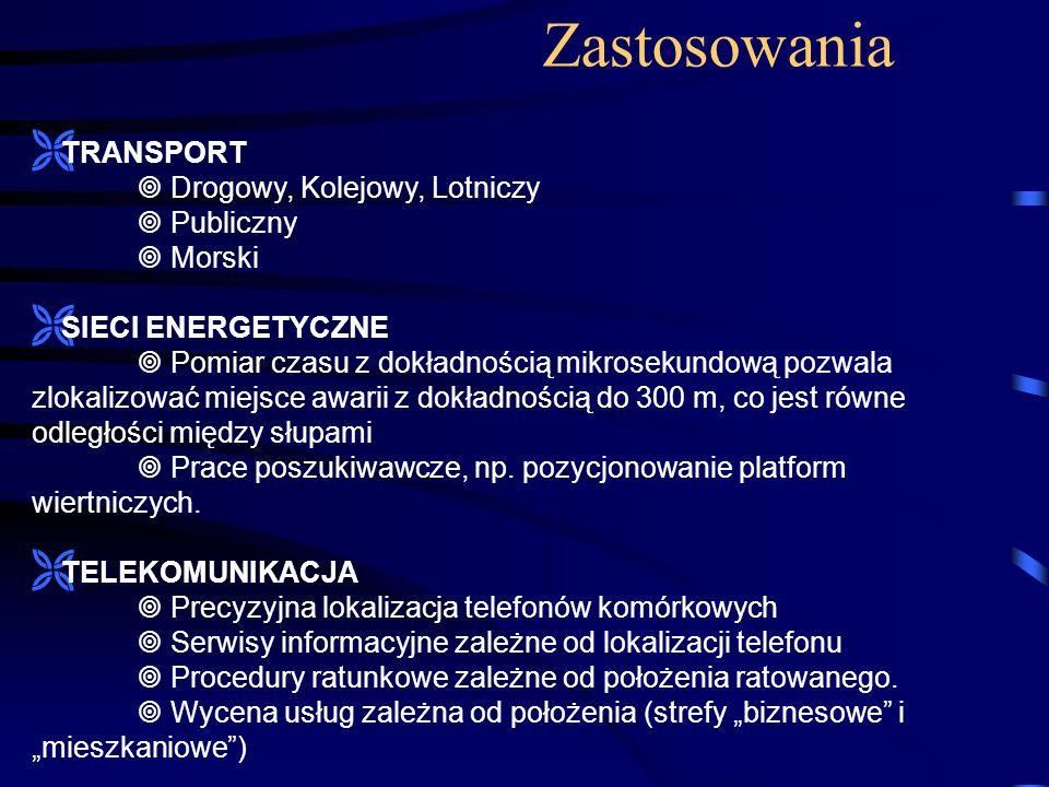 ZastosowaniaTRANSPORT  Drogowy, Kolejowy, Lotniczy  Publiczny  Morski.