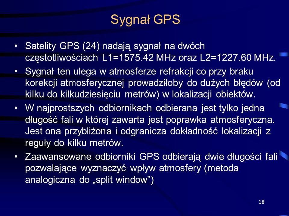 Sygnał GPS Satelity GPS (24) nadają sygnał na dwóch częstotliwościach L1=1575.42 MHz oraz L2=1227.60 MHz.