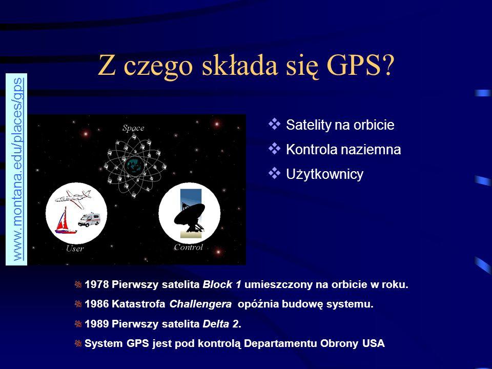 Z czego składa się GPS Satelity na orbicie www.montana.edu/places/gps